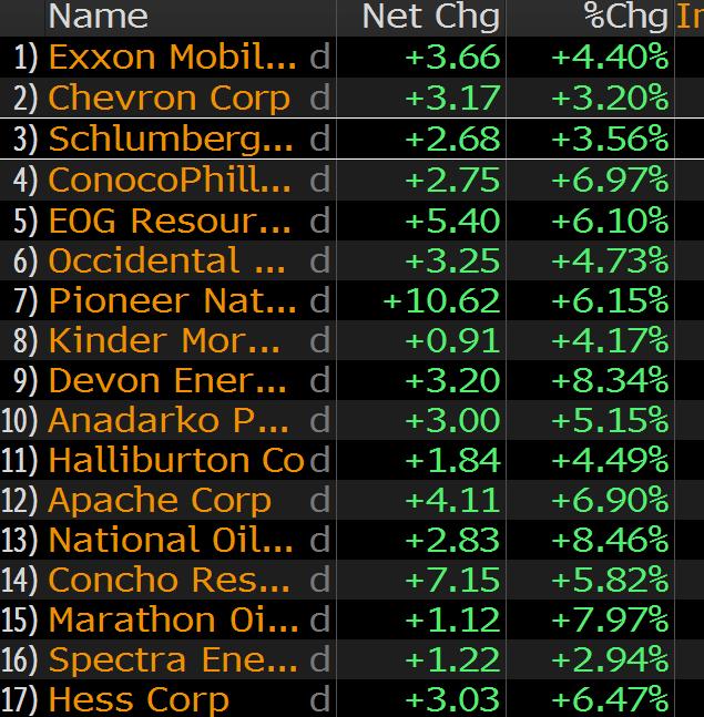 enegy-stocks